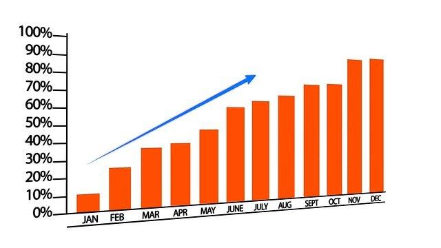 měsíční graf